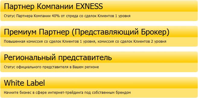 Партнёрская программа компании EXNESS - Exness.com