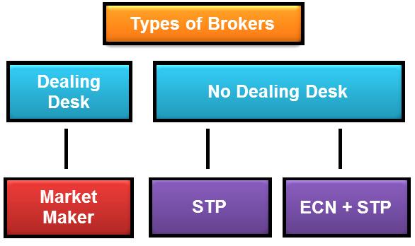 Системы NDD, STP и ECN - Sistemy-NDD-STP-ECN_1