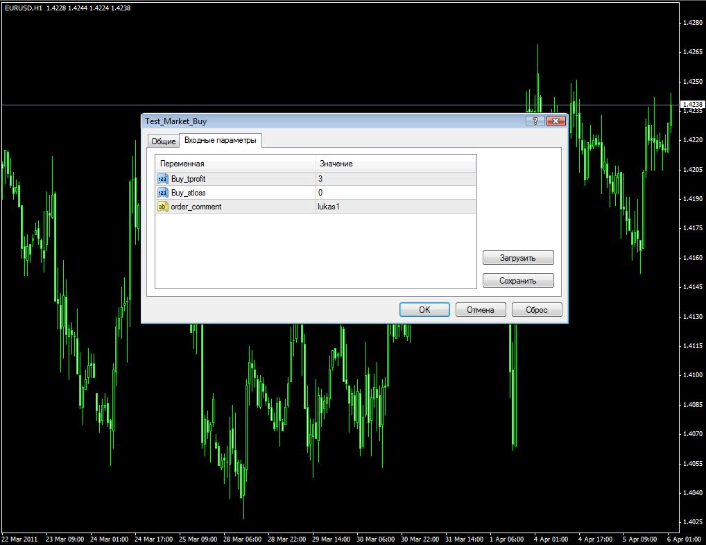 Скрипты открывающие ордера близко к рынку Test Market Buy-Sell - Skript-dlya-Foreks-Test-Market-Buy-Sell_1