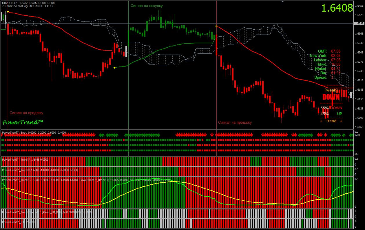 Cms forex vt trader 2.0